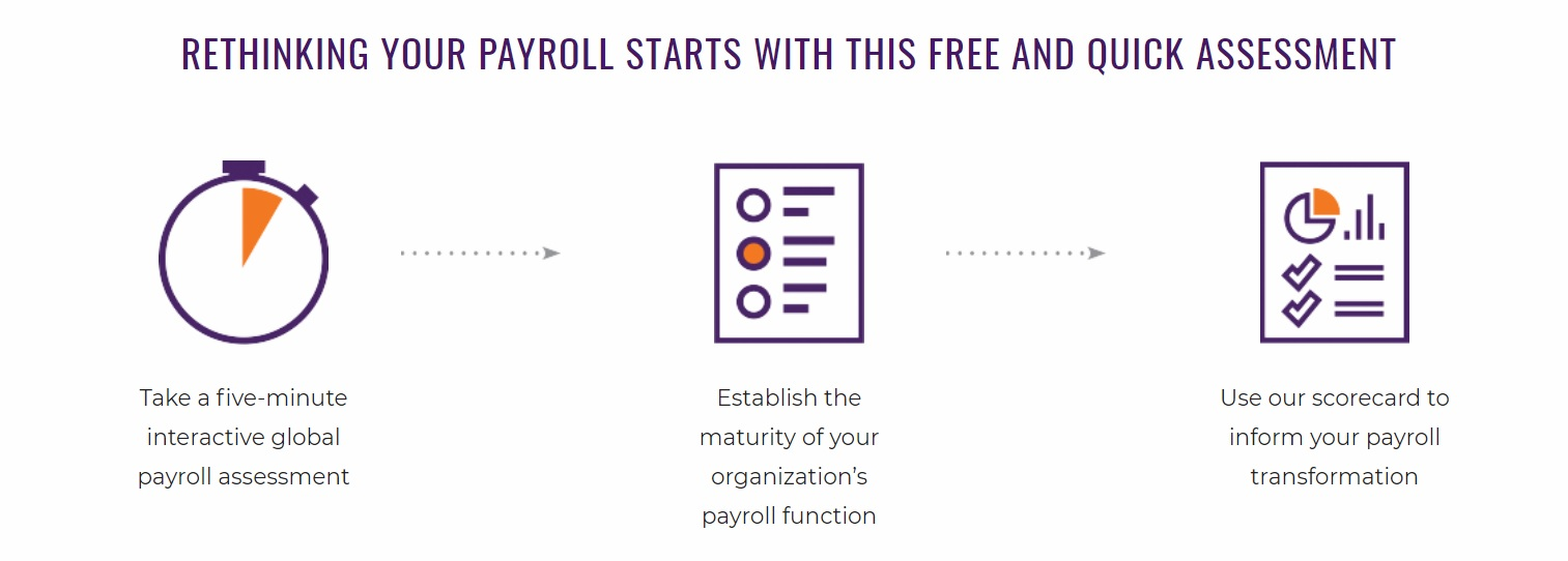About Us - Rethinking Payroll Horizons Visions